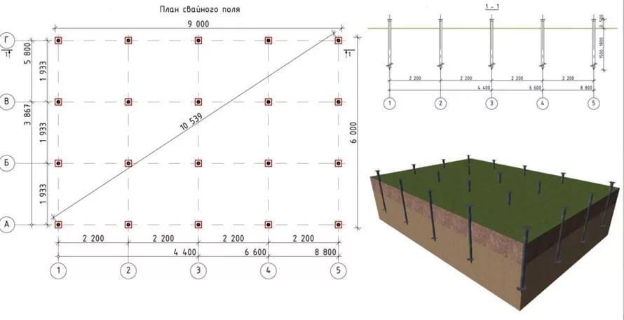 Фундамент для дома из бруса 6х9 своими руками 65