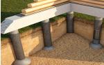 Ленточно столбчатый фундамент для строительства домов