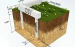 Удобный вариант свайного фундамента для строительства на ограниченном пространстве