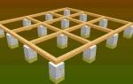 Столбчатый фундамент – плюсы и минусы, особенности возведения