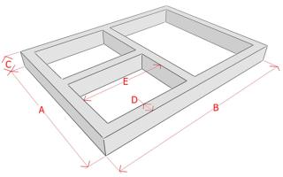 Как правильно рассчитать ленточный фундамент