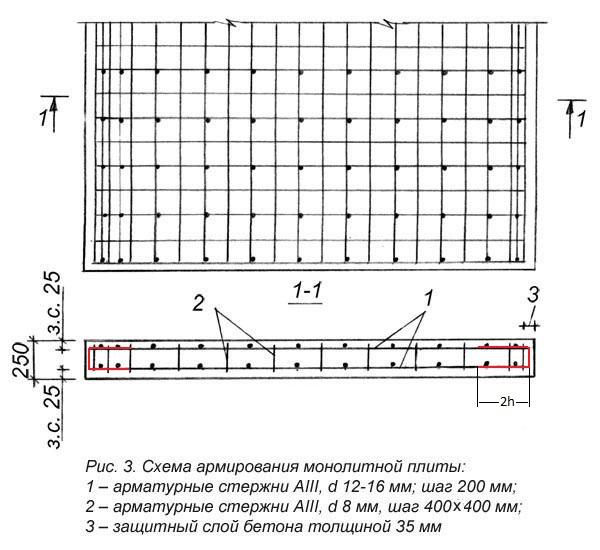 Пример схемы (чертежа) армирования плитного фундамента.