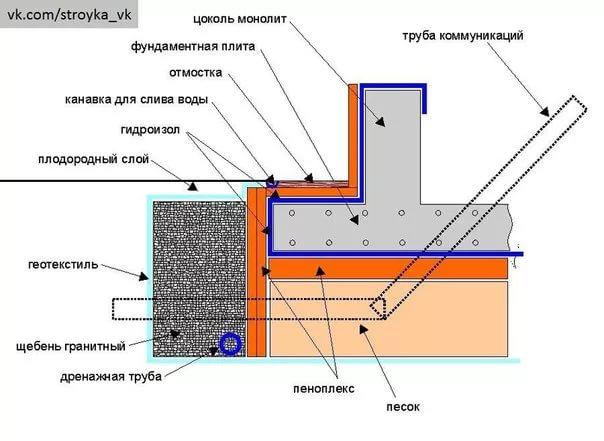 фундамент монолитная плита расчет толщины калькулятор