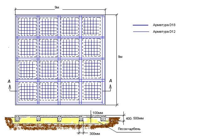 как правильно вязать арматуру для монолитной плиты
