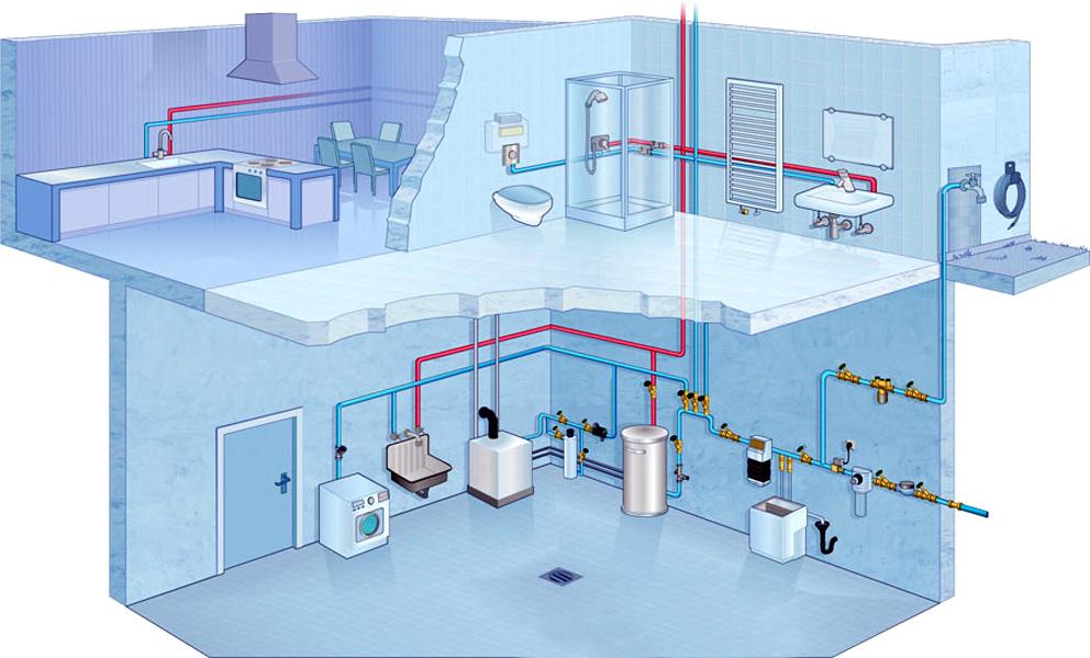 схема водопровода в частном доме от скважины