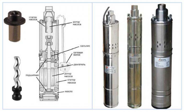 устройство винтовые погружные насосы для колодца