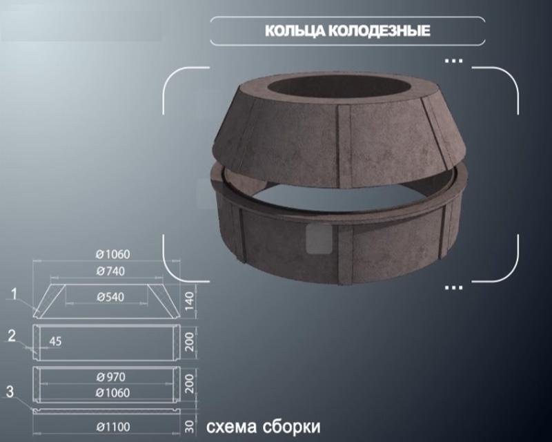кольца для колодца из пластика